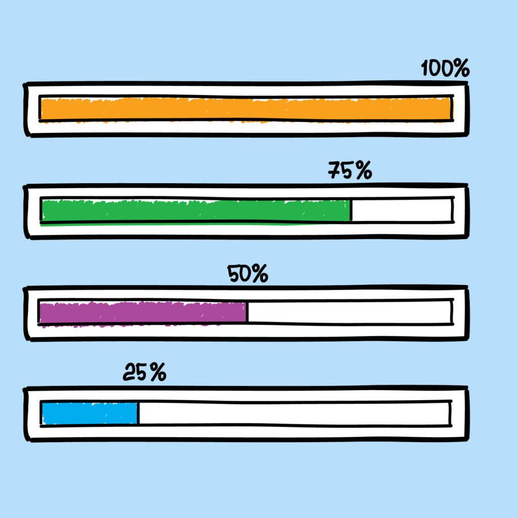 Mostrar barras de progreso en las aplicaciones Python con tqdm